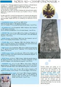 Morts au champ d'honneur 14-18